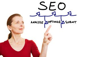 SEO-white-board