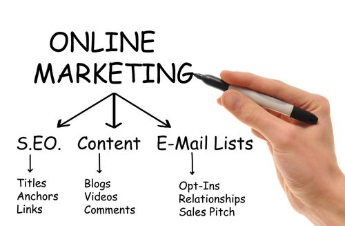 internet-marketing-content