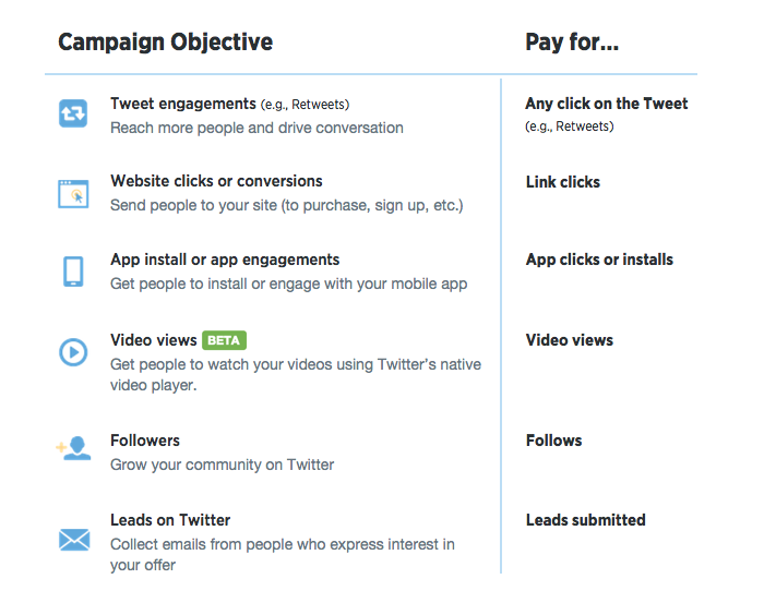 twitter objective ads