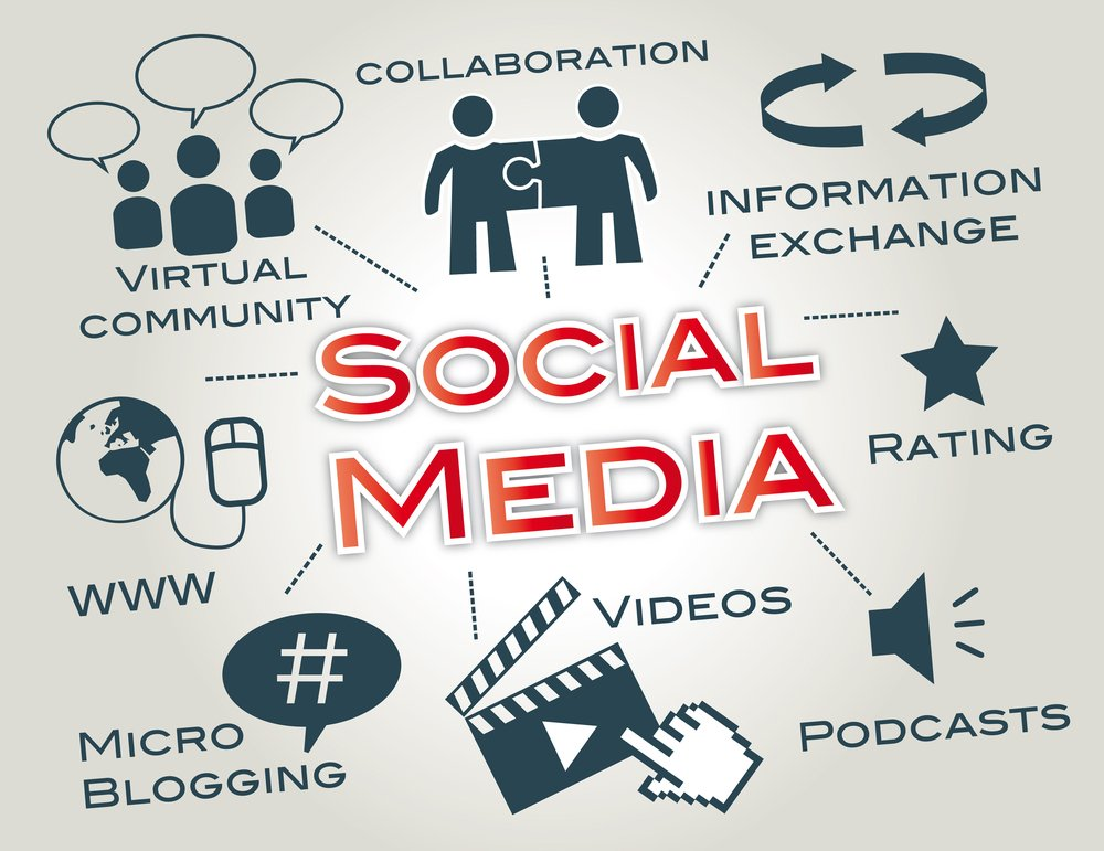 How Social Media Can Help Students Study